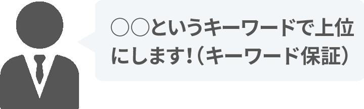 MEO対策で○○というキーワードで上位にします!(キーワード保証)