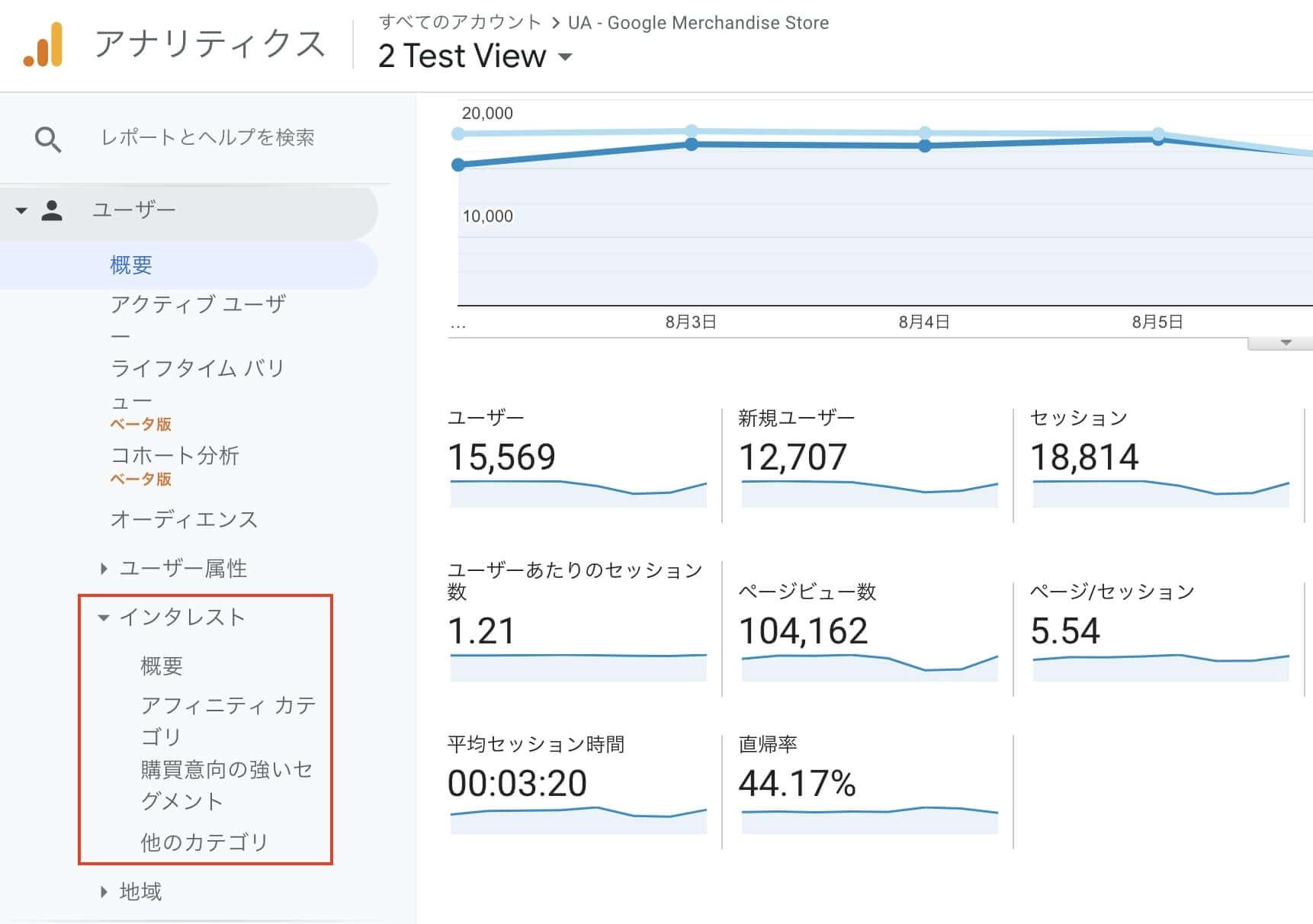 Googleアナリティクスのユーザーのインタレスト(興味関心)表示方法
