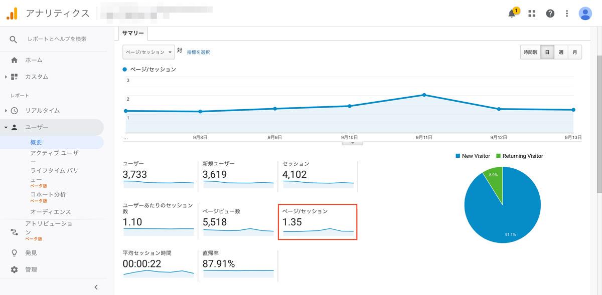 ユーザーが1セッションあたりに閲覧しているページ数